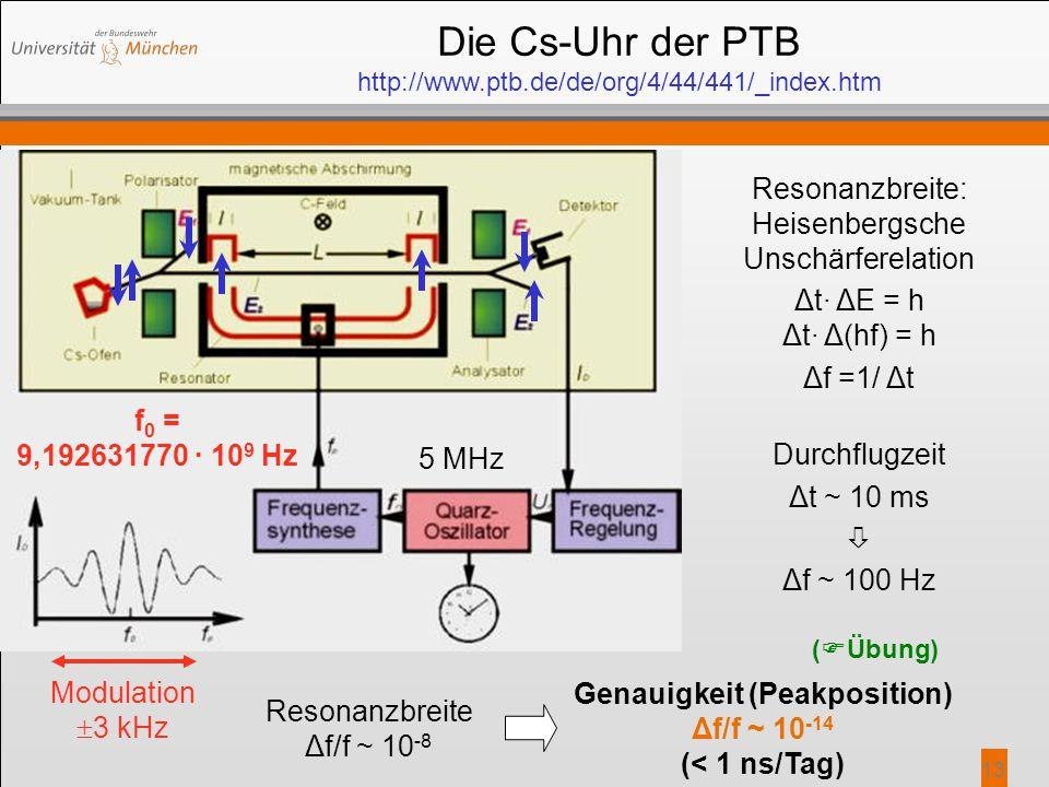 Die Cs-Uhr der PTB http://www.ptb.de/de/org/4/44/441/_index.htm