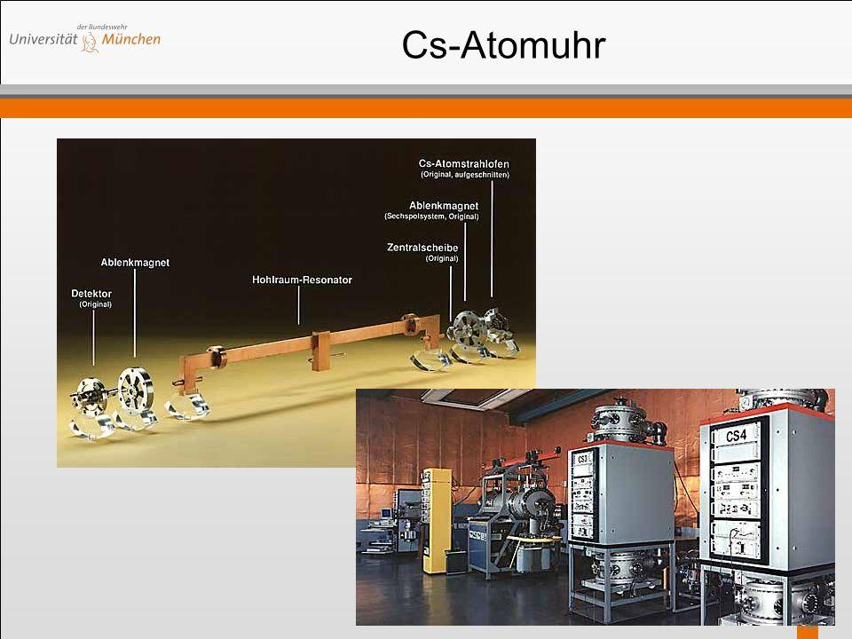 Cs-Atomuhr