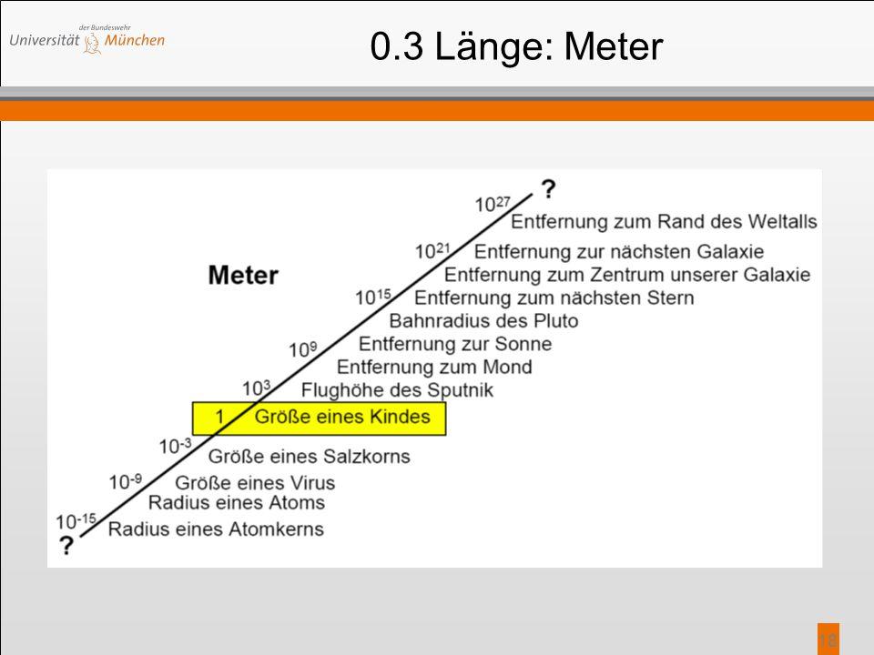 0.3 Länge: Meter