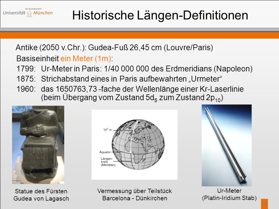 Historische Längen-Definitionen