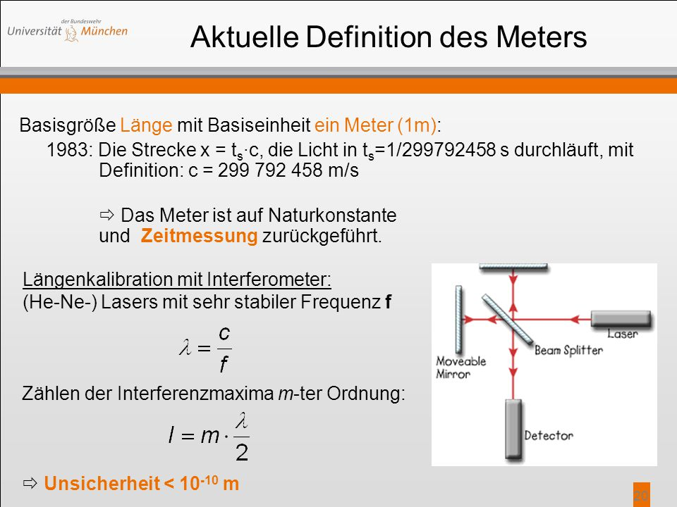 Aktuelle Definition des Meters