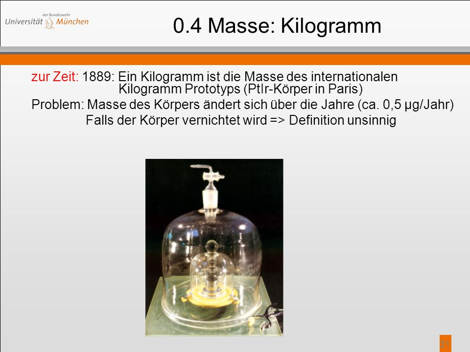 0.4 Masse: Kilogramm zur Zeit: 1889: Ein Kilogramm ist die Masse des internationalen Kilogramm Prototyps (PtIr-Körper in Paris)