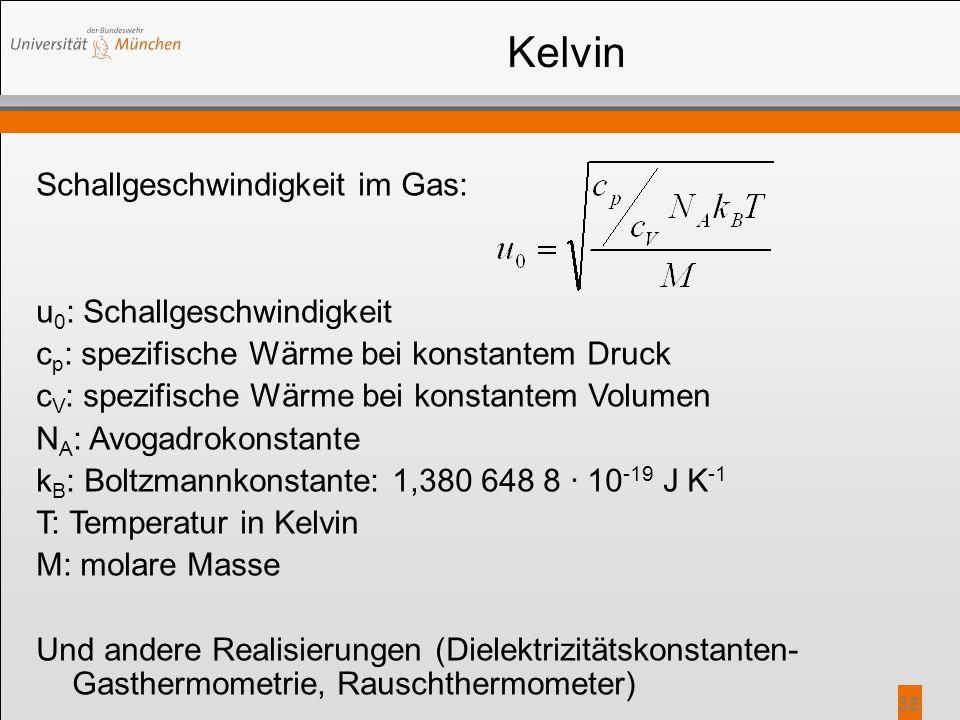 Kelvin Schallgeschwindigkeit im Gas: u0: Schallgeschwindigkeit
