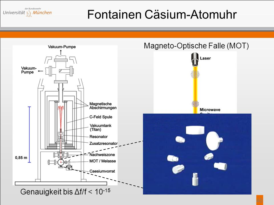 Fontainen Cäsium-Atomuhr