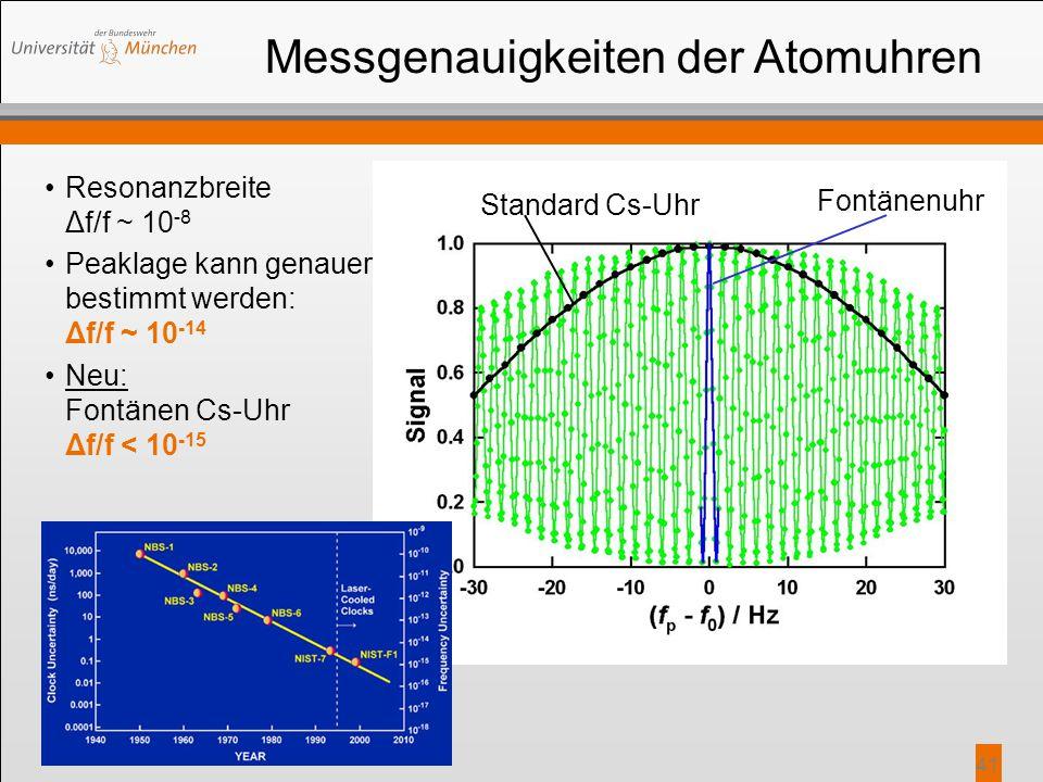 Messgenauigkeiten der Atomuhren