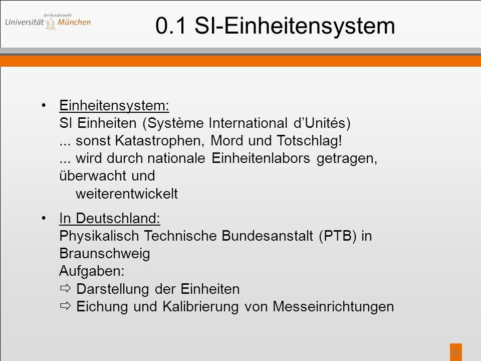 0.1 SI-Einheitensystem