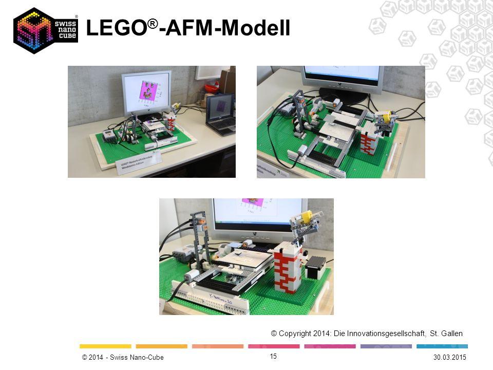 LEGO®-AFM-Modell © Copyright 2014: Die Innovationsgesellschaft, St. Gallen 09.04.2017