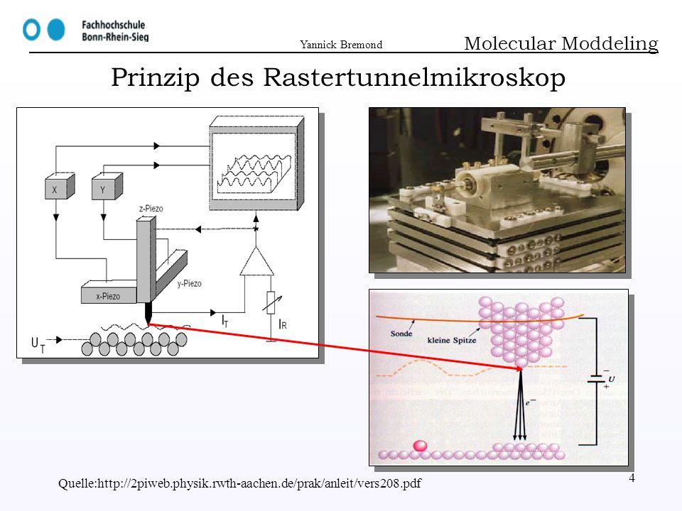 Prinzip des Rastertunnelmikroskop