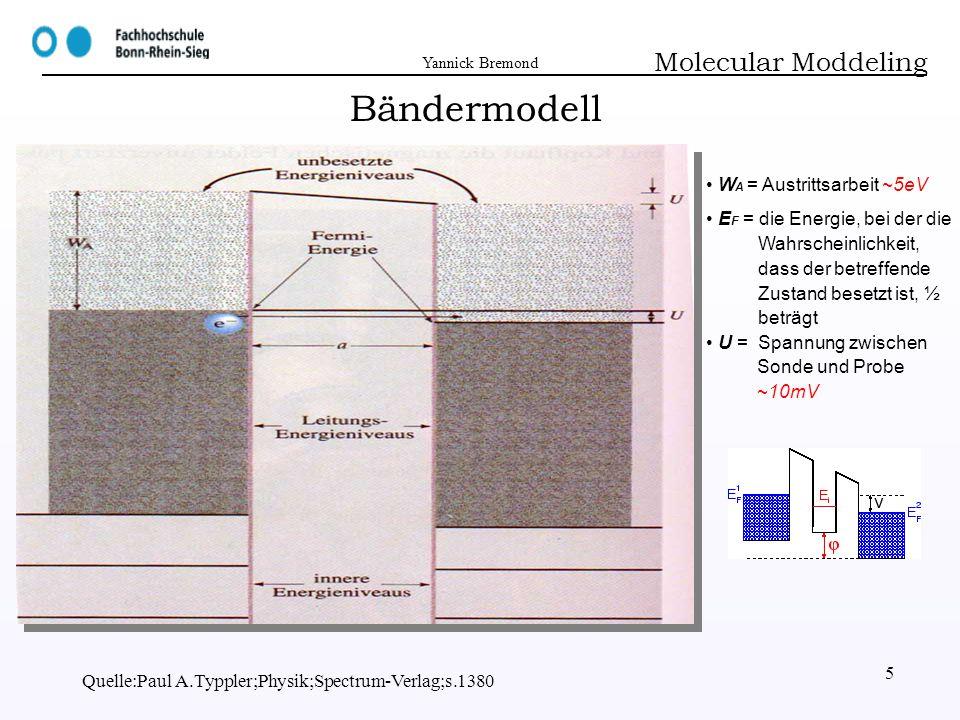 Bändermodell Molecular Moddeling WA = Austrittsarbeit ~5eV