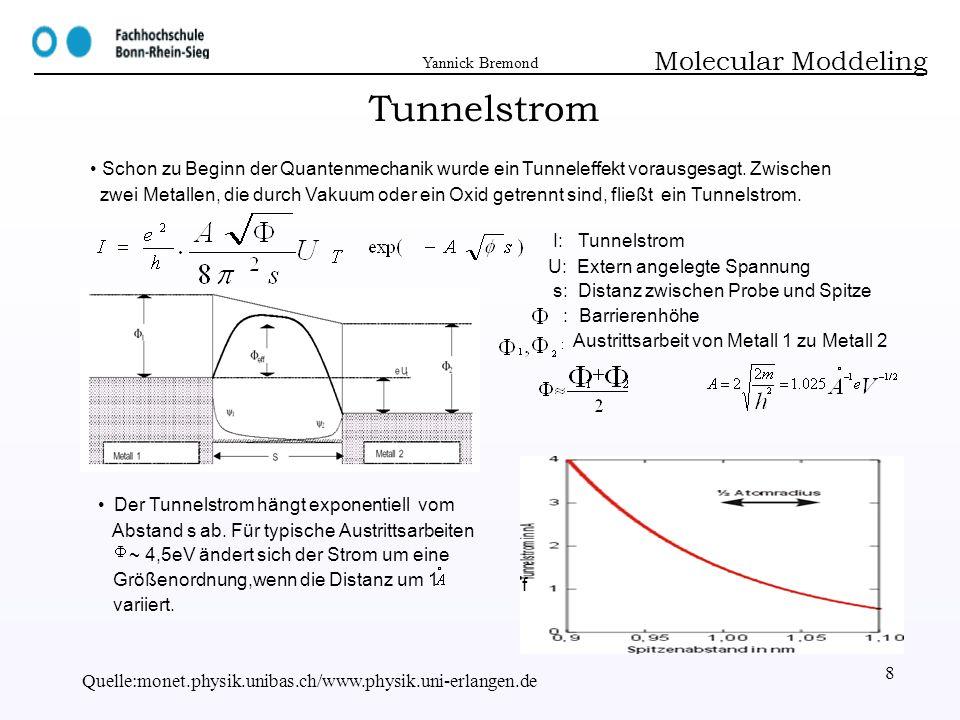 Tunnelstrom Molecular Moddeling