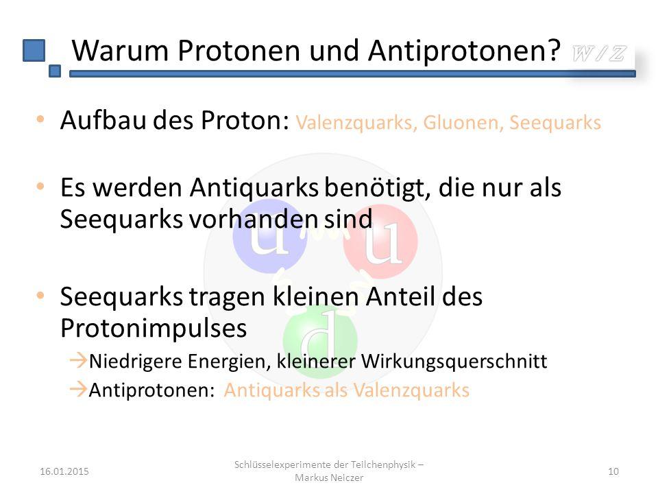 Warum Protonen und Antiprotonen