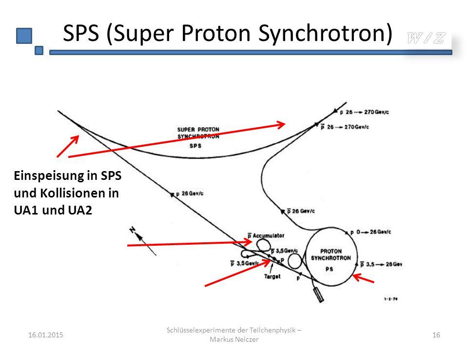 SPS (Super Proton Synchrotron)