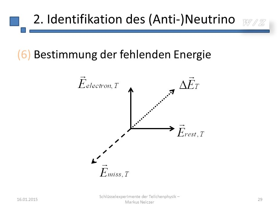 2. Identifikation des (Anti-)Neutrino