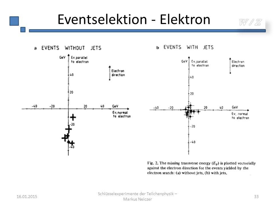 Eventselektion - Elektron