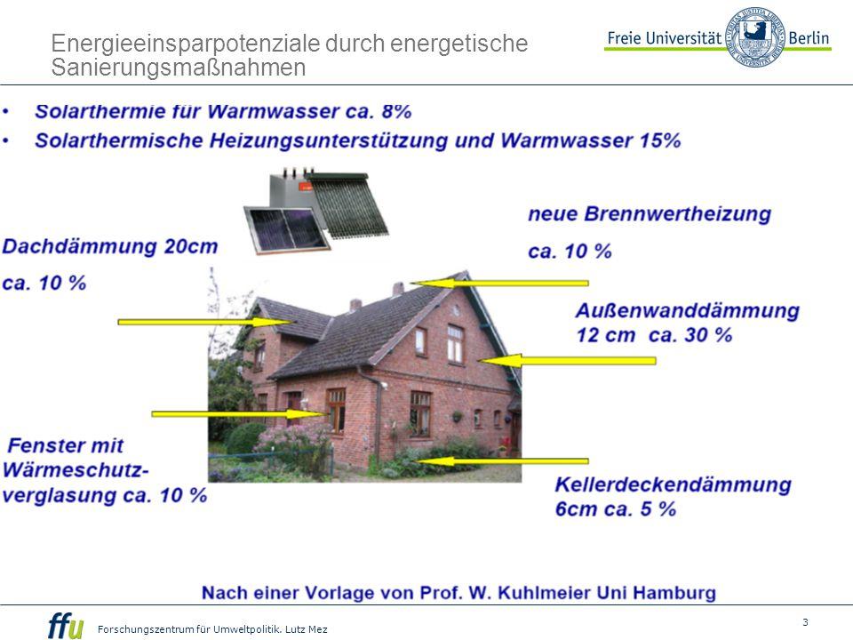 Energieeinsparpotenziale durch energetische Sanierungsmaßnahmen