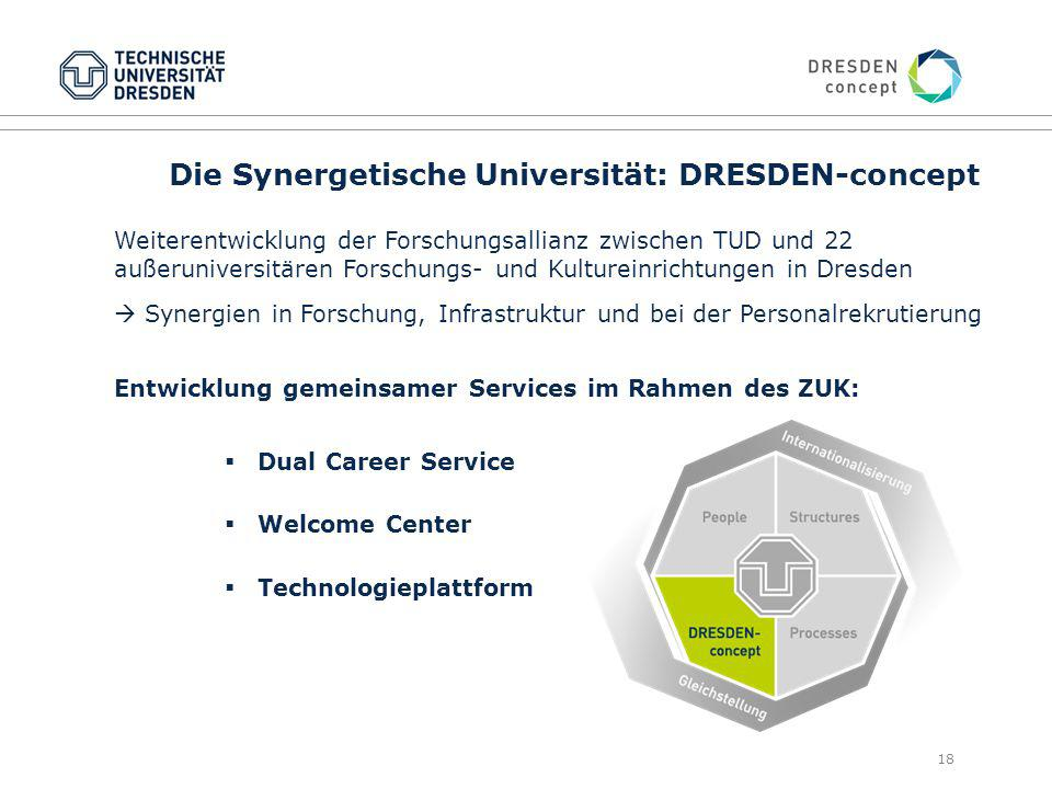 Die Synergetische Universität: DRESDEN-concept