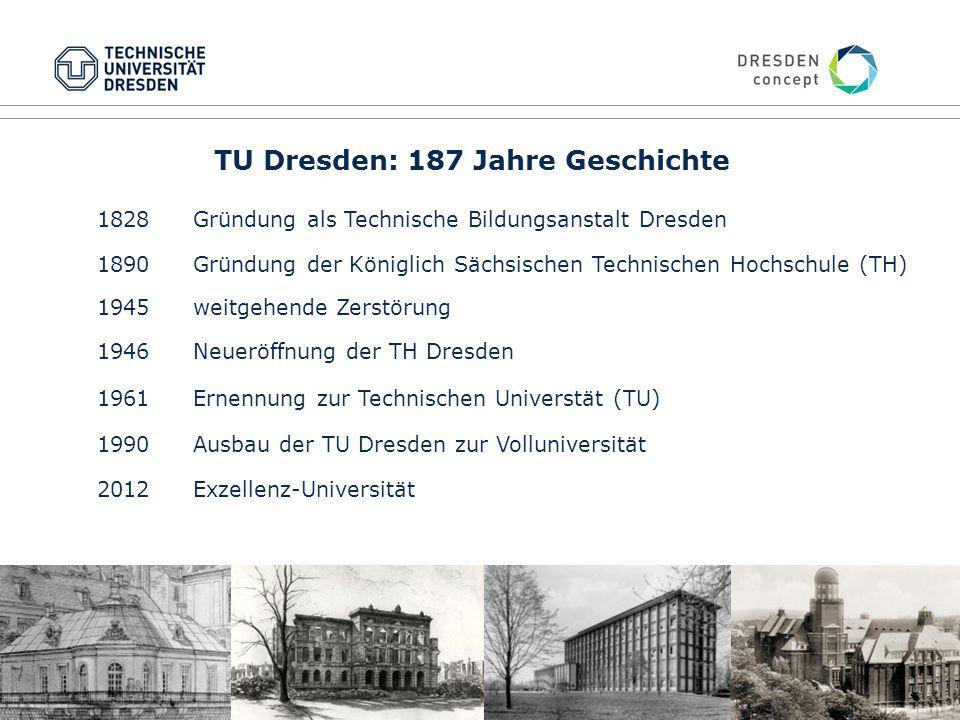 TU Dresden: 187 Jahre Geschichte