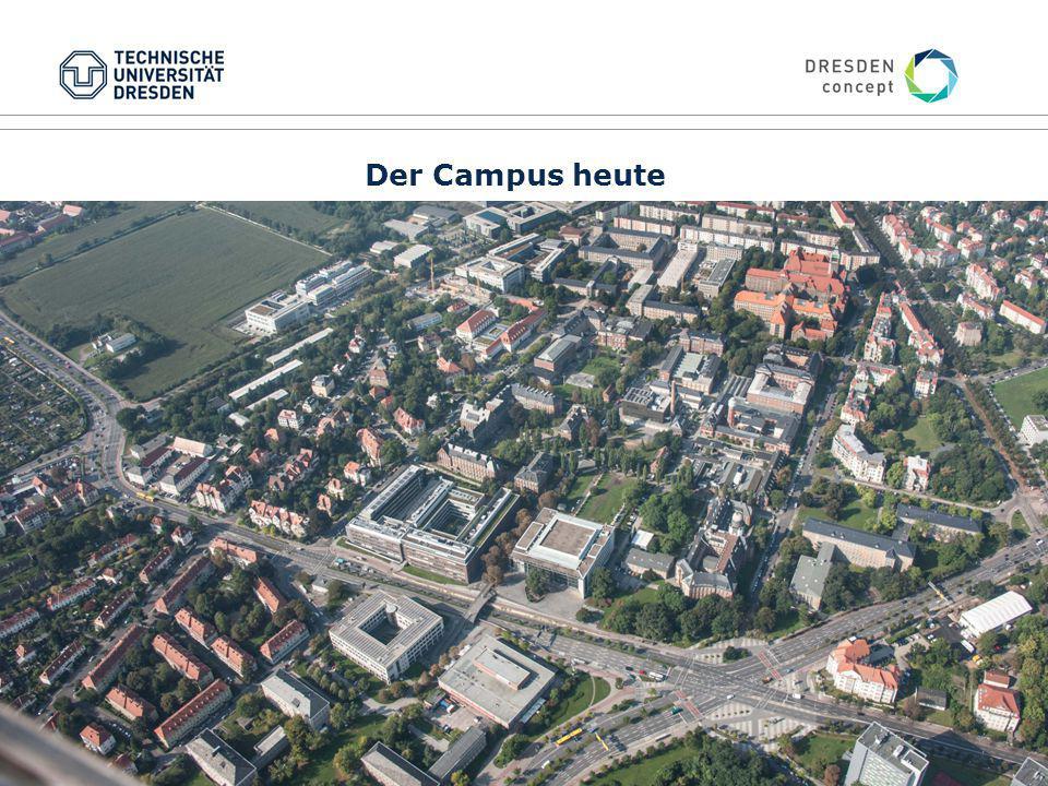 Der Campus heute