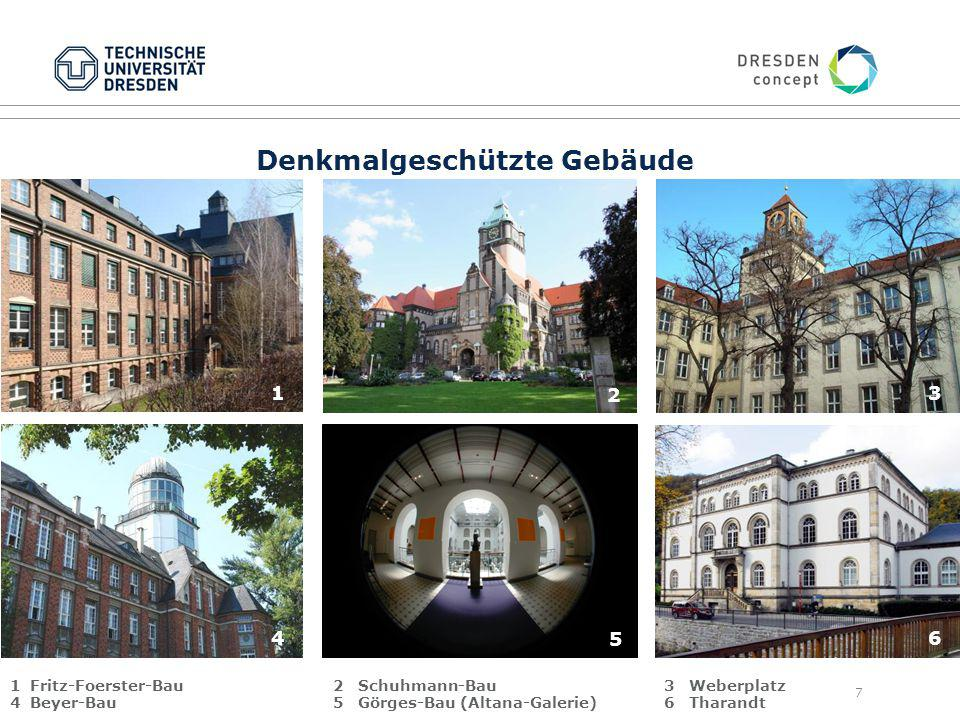 Denkmalgeschützte Gebäude