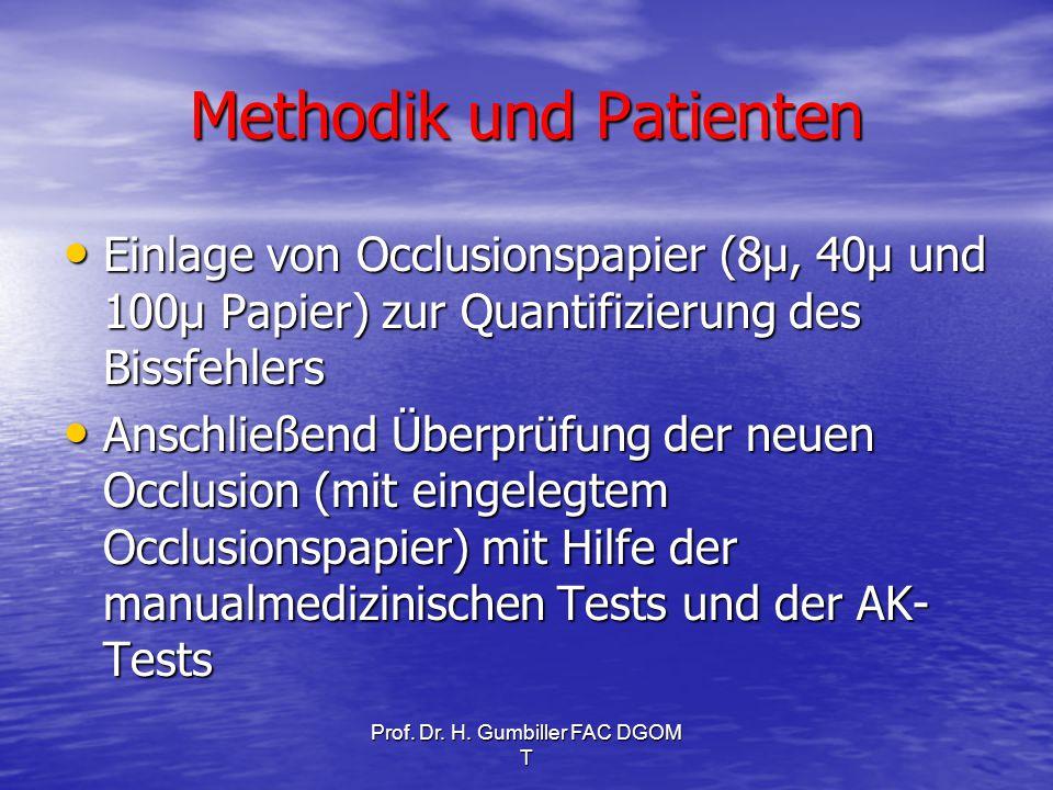 Methodik und Patienten