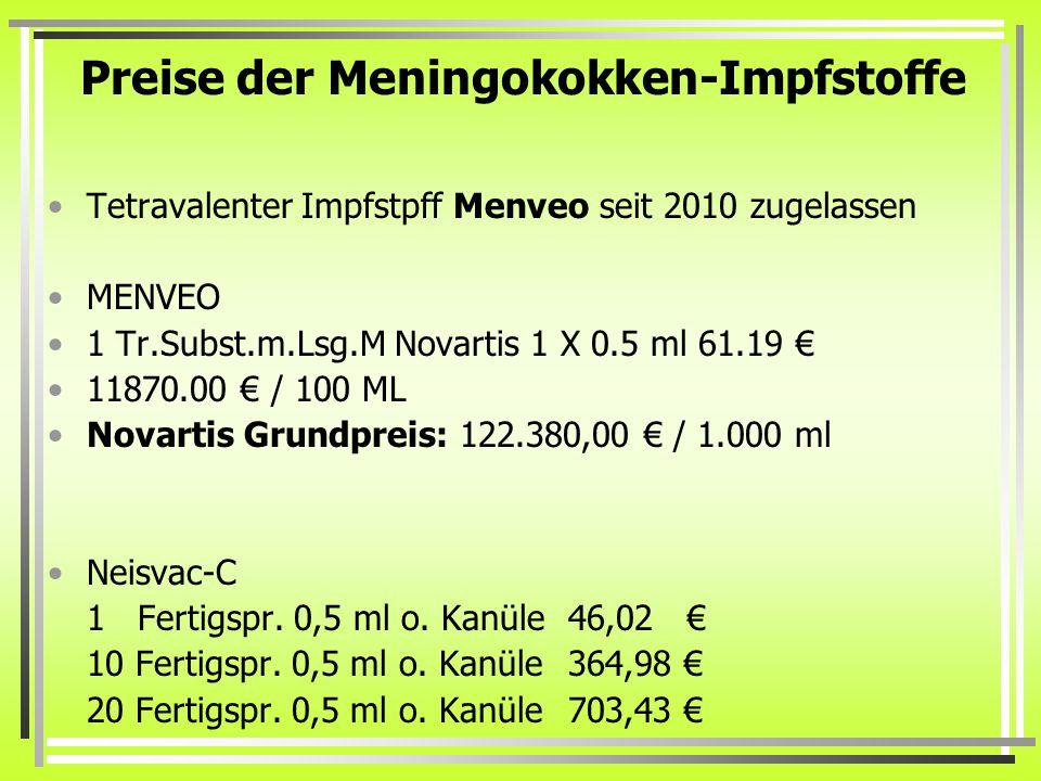 Preise der Meningokokken-Impfstoffe