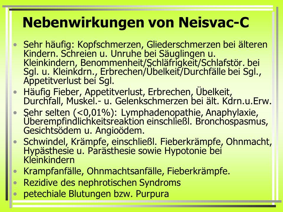 Nebenwirkungen von Neisvac-C