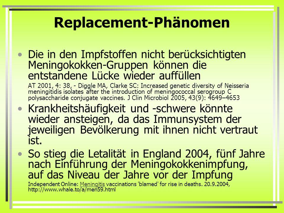 Replacement-Phänomen