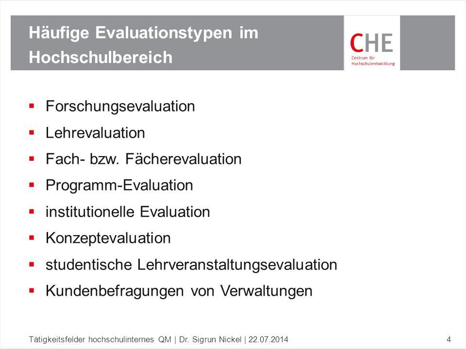 Häufige Evaluationstypen im Hochschulbereich