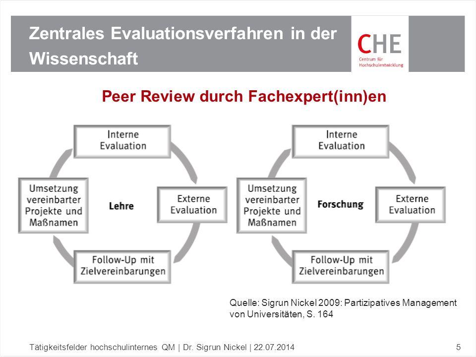 Zentrales Evaluationsverfahren in der Wissenschaft
