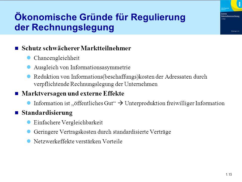Ökonomische Gründe für Regulierung der Rechnungslegung
