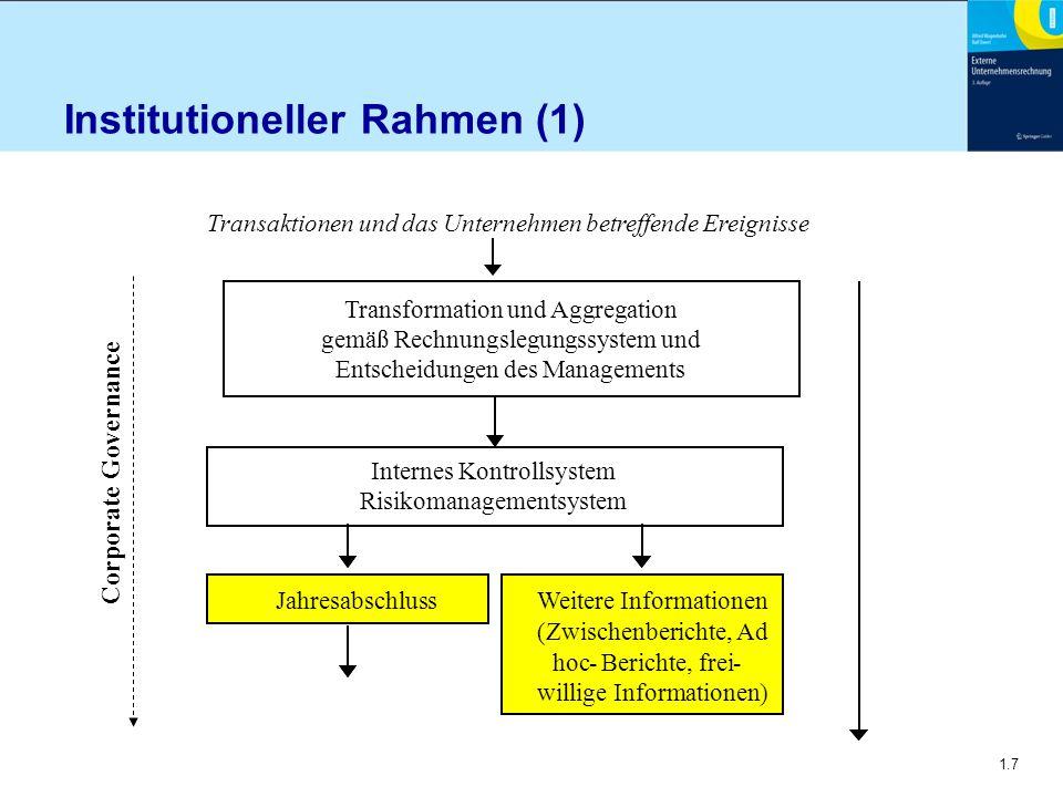 Institutioneller Rahmen (1)