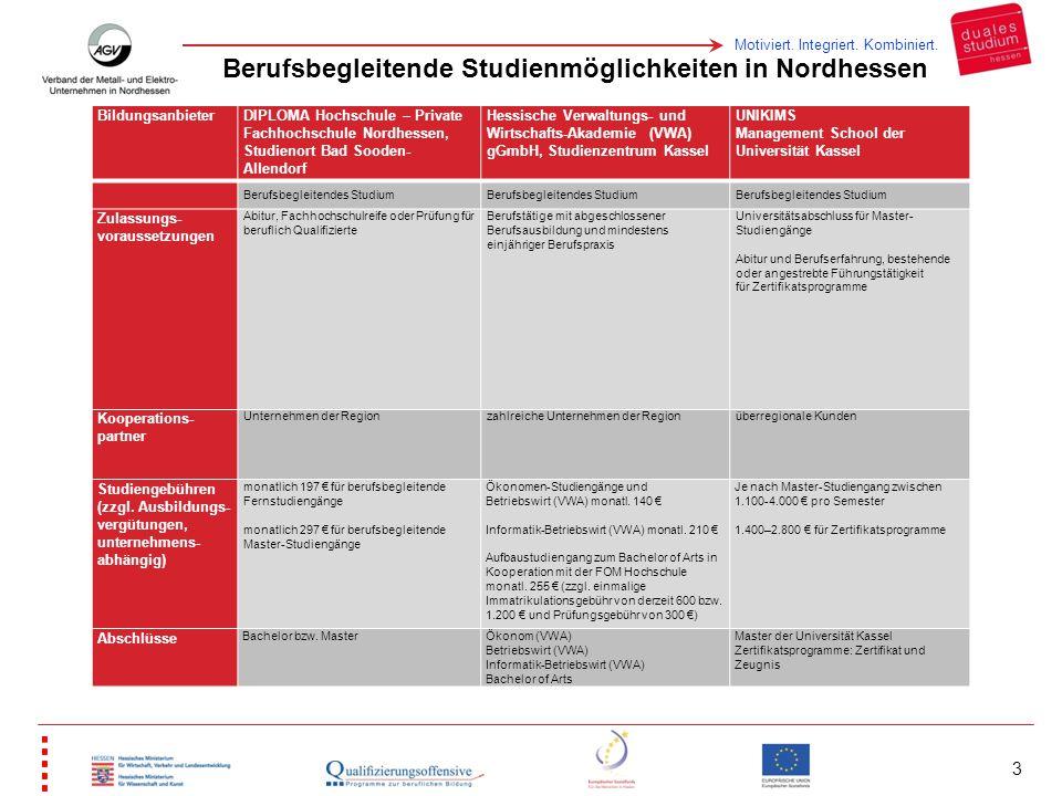 Berufsbegleitende Studienmöglichkeiten in Nordhessen