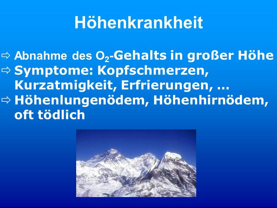 Höhenkrankheit Symptome: Kopfschmerzen, Kurzatmigkeit, Erfrierungen, …