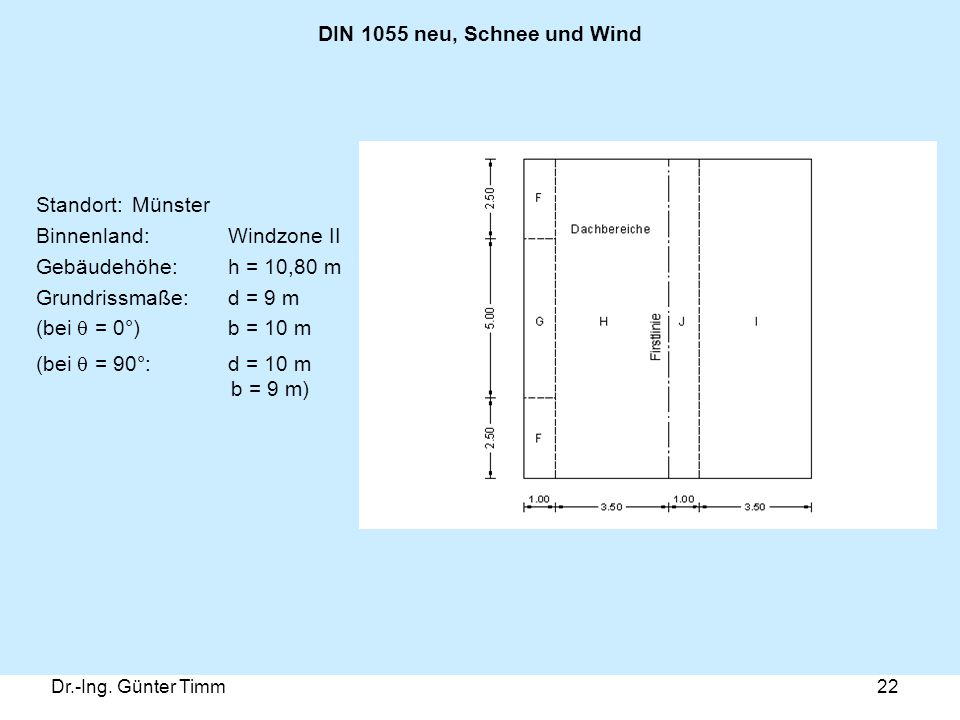 Binnenland: Windzone II Gebäudehöhe: h = 10,80 m