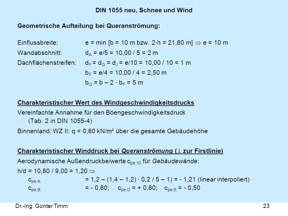Geometrische Aufteilung bei Queranströmung: