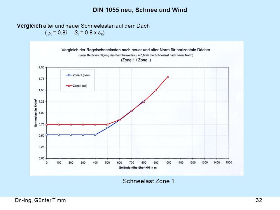 DIN 1055 neu, Schnee und Wind Vergleich alter und neuer Schneelasten auf dem Dach ( i = 0,8i Si = 0,8 x sk)