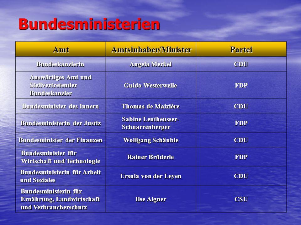 Bundesministerien Amt Amtsinhaber/Minister Partei Bundeskanzlerin