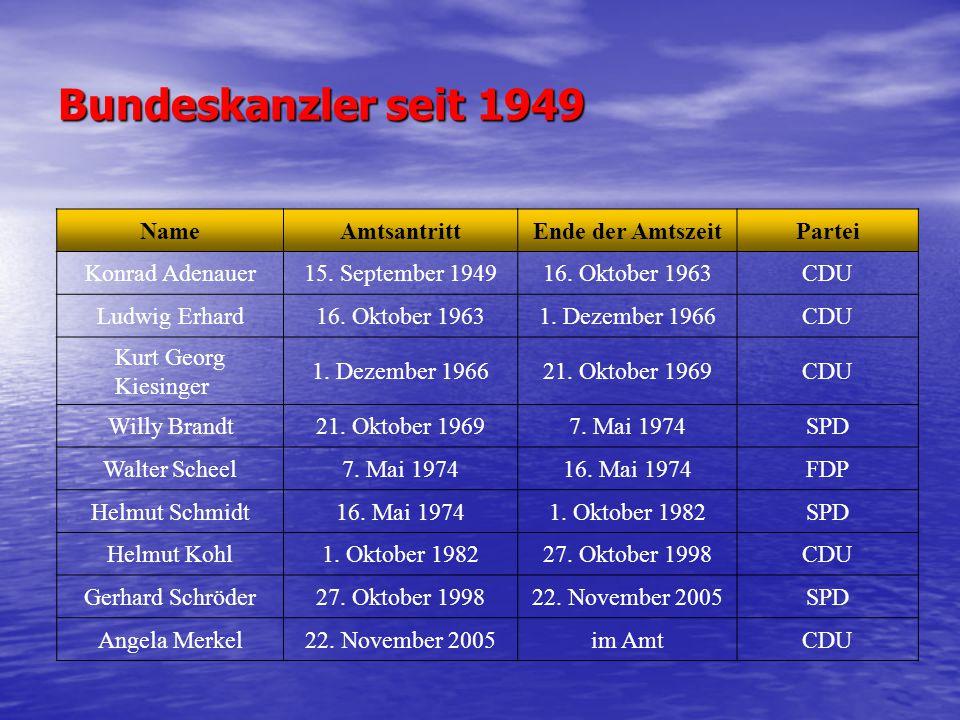 Bundeskanzler seit 1949 Name Amtsantritt Ende der Amtszeit Partei