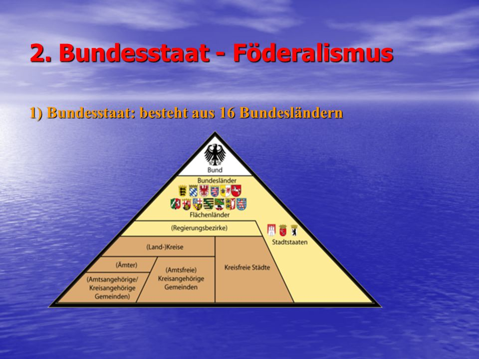 2. Bundesstaat - Föderalismus