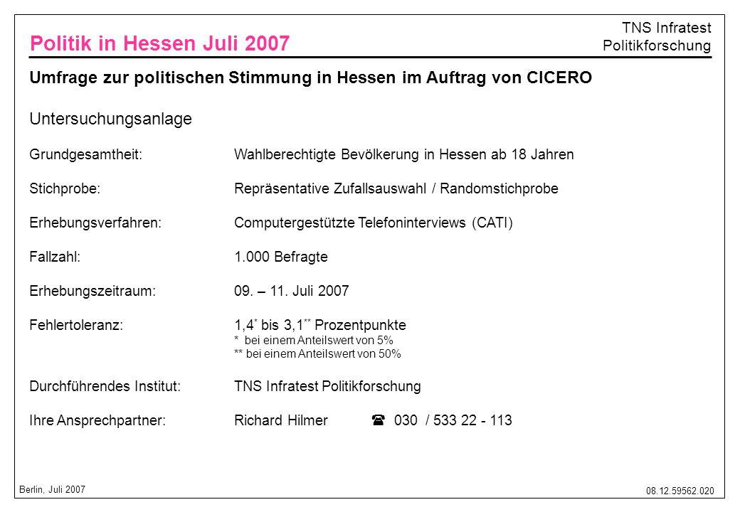 Politik in Hessen Juli 2007 Umfrage zur politischen Stimmung in Hessen im Auftrag von CICERO. Untersuchungsanlage.
