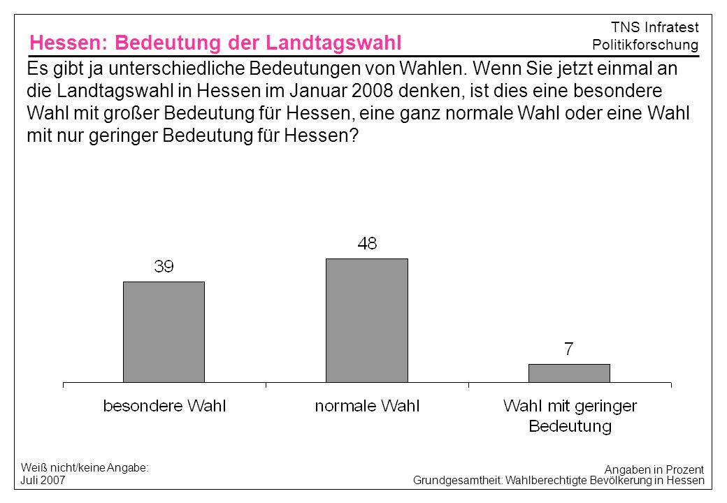 Hessen: Bedeutung der Landtagswahl