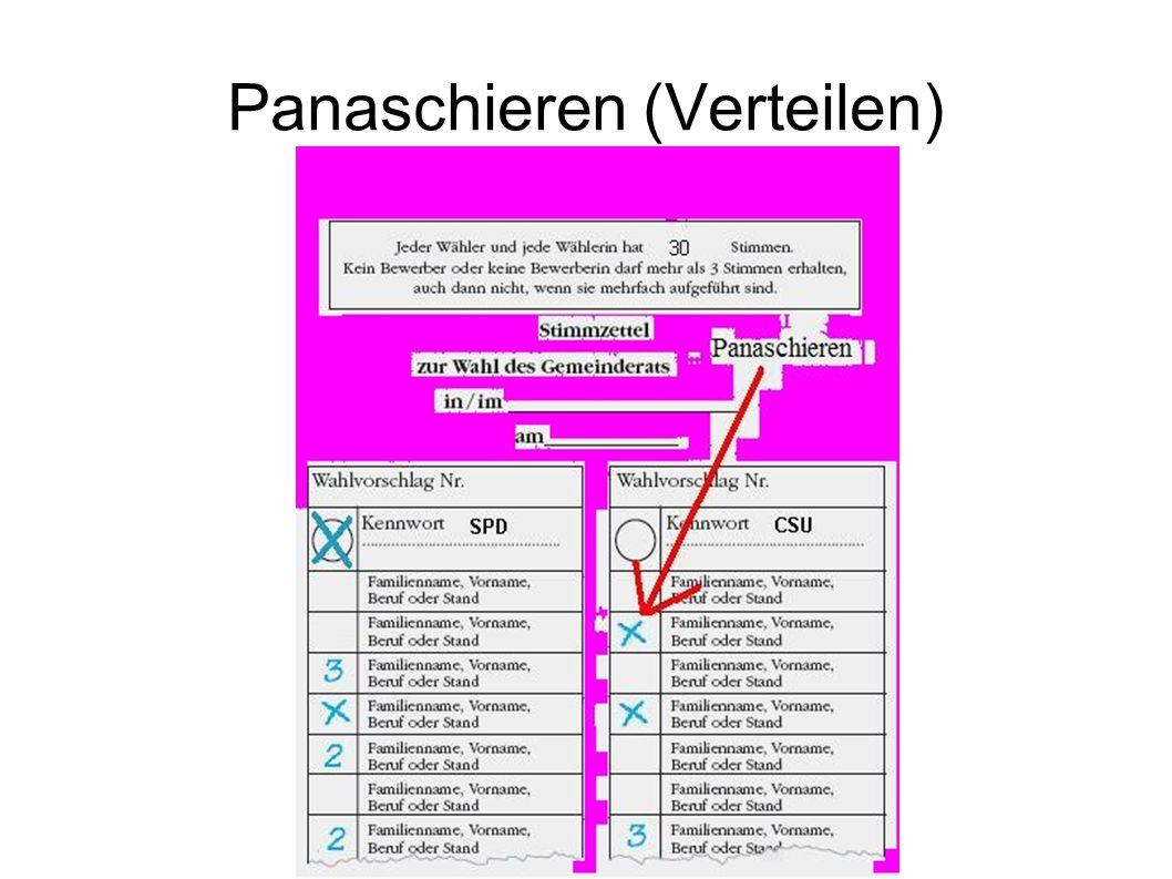 Panaschieren (Verteilen)