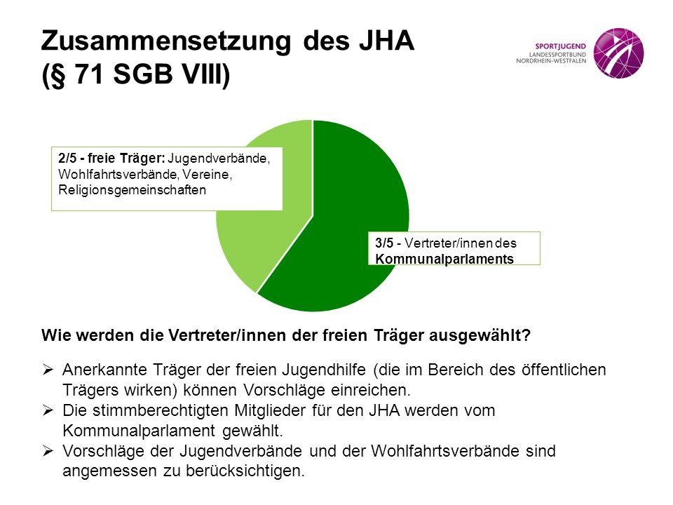 Zusammensetzung des JHA (§ 71 SGB VIII)