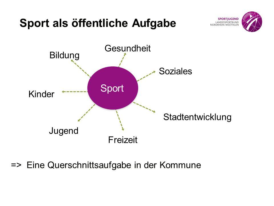 Sport als öffentliche Aufgabe