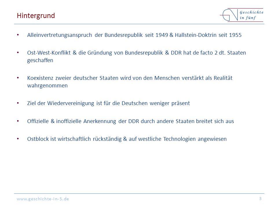 Hintergrund Alleinvertretungsanspruch der Bundesrepublik seit 1949 & Hallstein-Doktrin seit 1955.