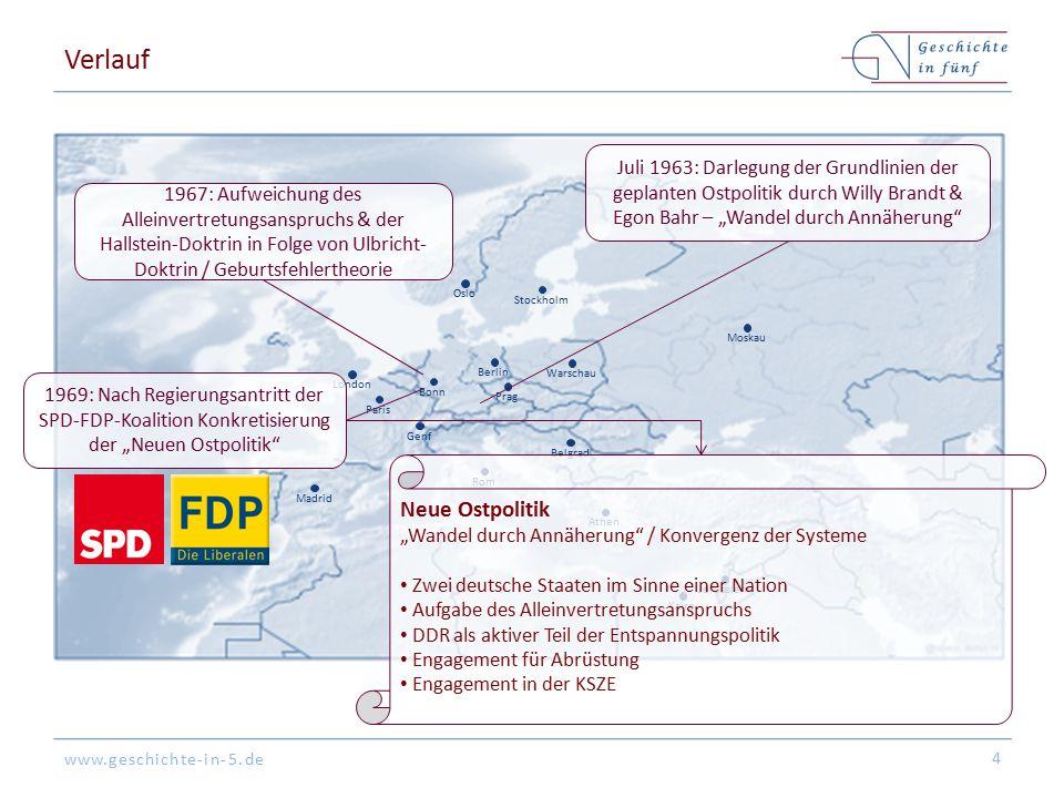 Verlauf Neue Ostpolitik