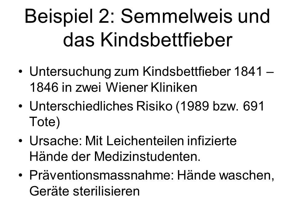 Beispiel 2: Semmelweis und das Kindsbettfieber