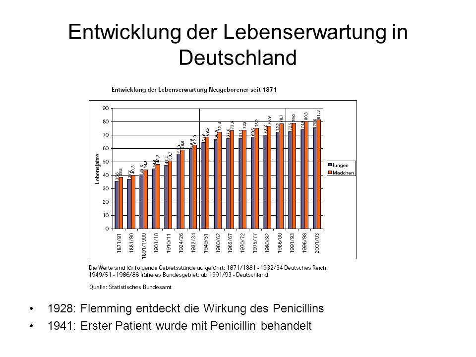 Entwicklung der Lebenserwartung in Deutschland