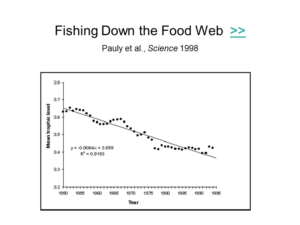 Fishing Down the Food Web >> Pauly et al., Science 1998