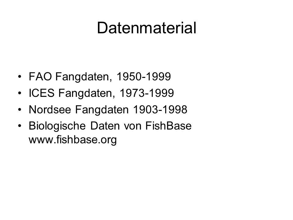 Datenmaterial FAO Fangdaten, 1950-1999 ICES Fangdaten, 1973-1999
